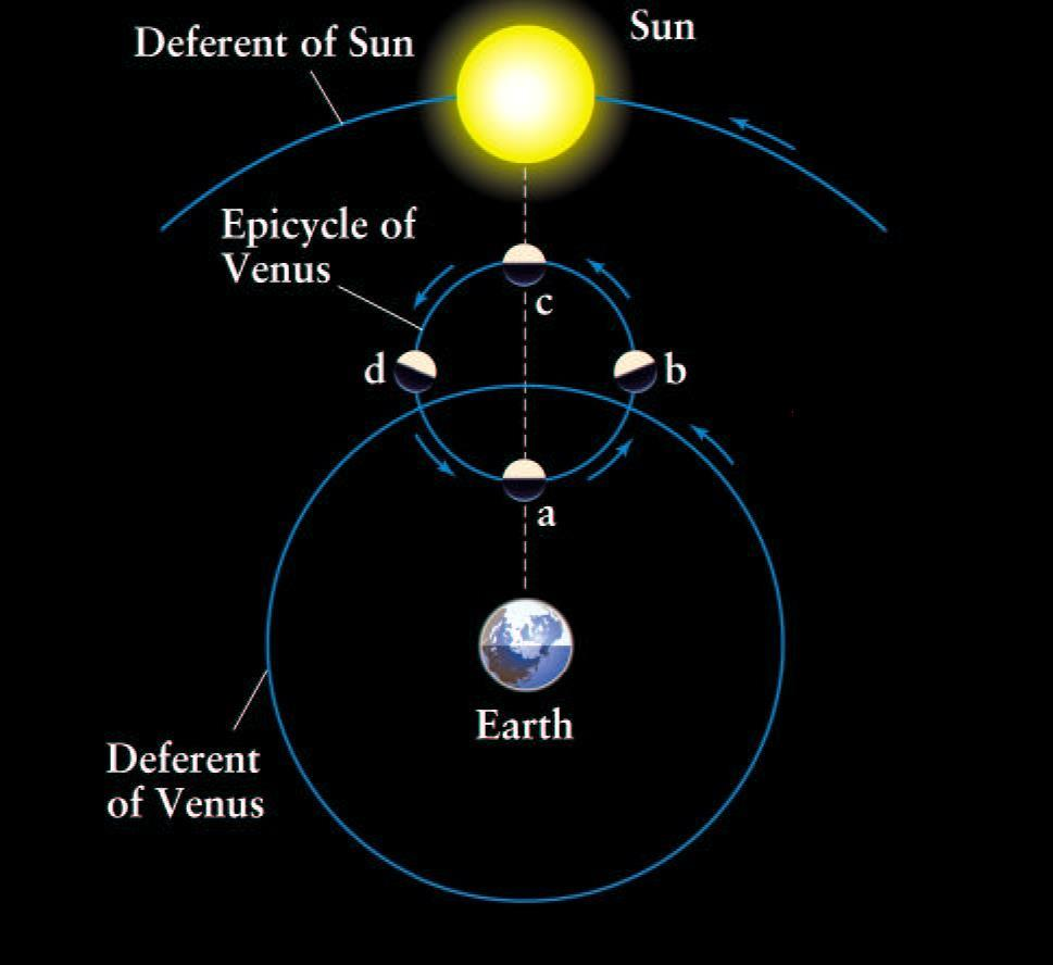 Phases of Venus in the geocentric model of