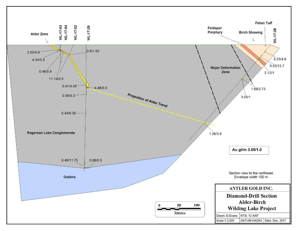 - 14 - Figure 7: Cross-section map showing drill hole results from a number of different geological settings that occur on the Project and include: gold in quartz veins in