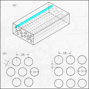 Packing arrangement and volume fraction (de