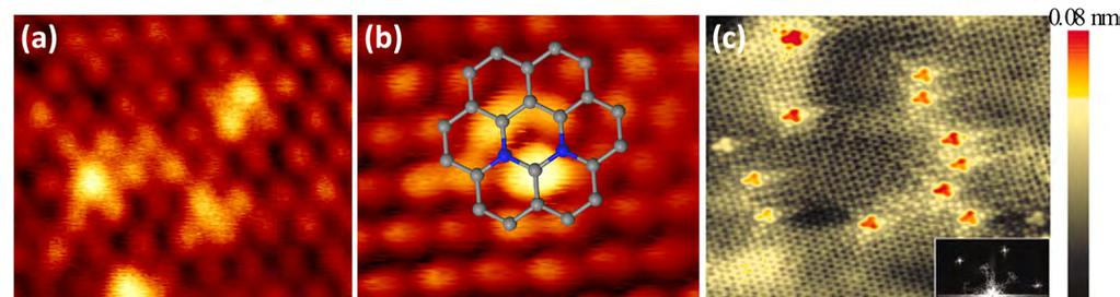 1444 Yong Wang et al. / Chinese Journal of Catalysis 38 (2017) 1443 1453 Fig. 1. STM images of N doped graphene. (a,b) High resolution images obtained at Vbias = 0.5 V, Iset = 53.4 pa, and Vbias = 0.