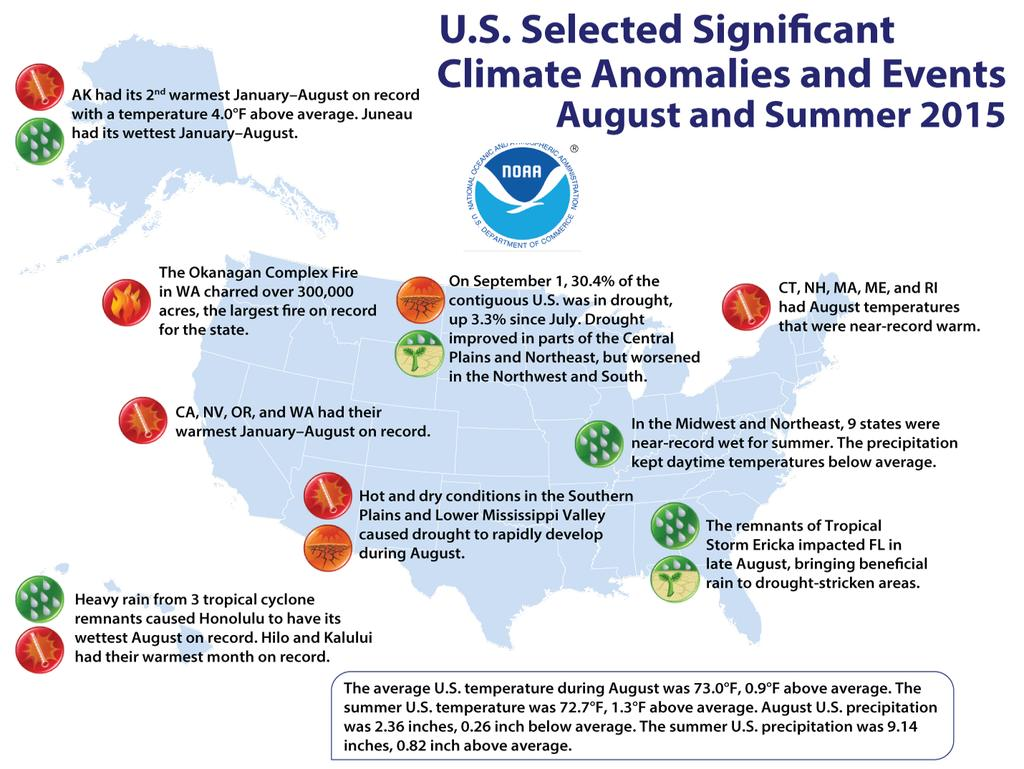 Monthly Long Range Weather Commentary Issued: SEPTEMBER 19, 2015 Steven A. Root, CCM, Chief Analytics Officer, Sr. VP, sales sroot@weatherbank.