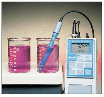 Controlling ph: uffer solutions HCl to both solutions uffered solution ph