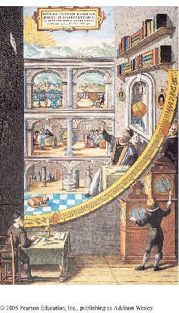 Tycho Brahe Brahe compiled the most accurate (one arcminute) naked eye