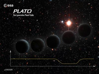 Plato is one of the 6 M-class missions proposed for the Cosmic Vision 2015-2025 ESA