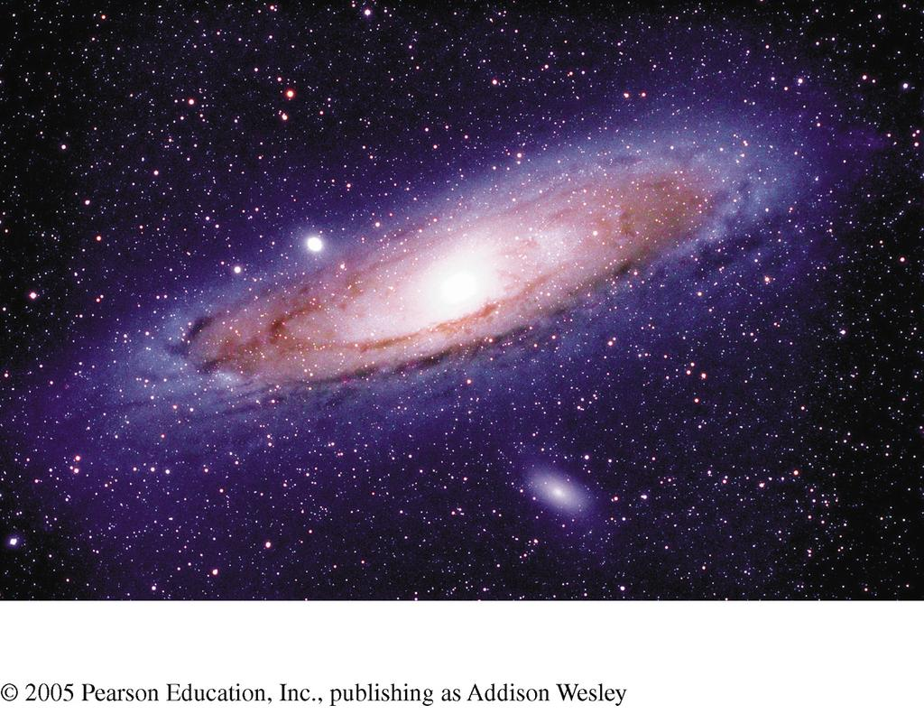 Review of Chapters 14, 15, 16 Galaxies and the expansion of