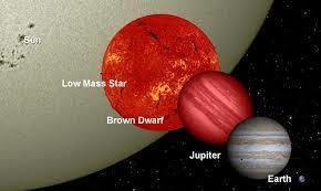 just radiate energy Brown Dwarfs Just enough mass for fusion to produce