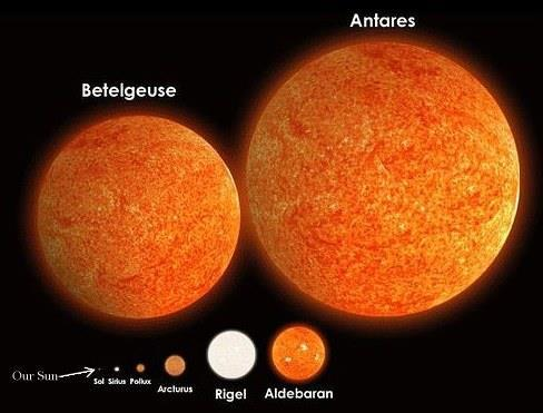 Red Giants Considerably larger than Sun Much lower SA temperature than Sun Betelgeuse a