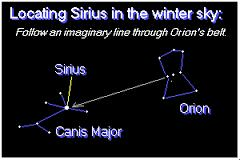 seen from Earth consists of Sirius A and Sirius B