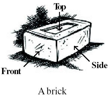 14. For given solid, draw the top view, front