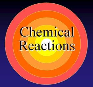 . Unit 9 Chemical Equations and Reactions What is a Chemical Equation? A Chemical Equation is a written representation of the process that occurs in a chemical reaction.