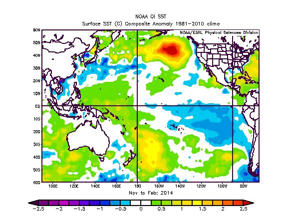 SST Anomalies for last winter: