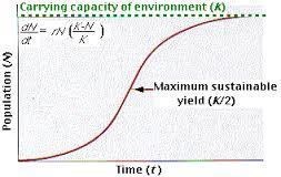 How Populations Grow Exponential Growth when a population increases by a fixed % each year, J curve Logistic Growth describes how a population s exponential