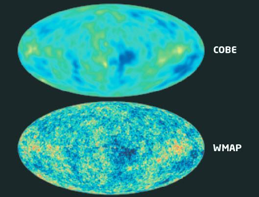 COBE and WMAP (Page 373) The COBE (Cosmic Background