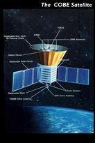 two NASA satellites that were designed to measure background