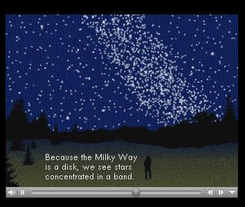 Reviewing The Milky Way and