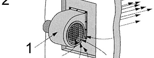 a) A: free inlet, free outlet b) B: free inlet, ducted