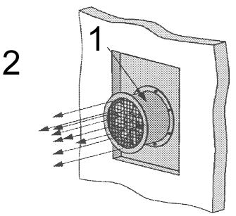 a) A: free inlet, free outlet b) B: free inlet, ducted outlet c) C: ducted inlet, free outlet d) D: ducted inlet, ducted outlet Key 1 fan 2 reverberant room 3 common part 4 simplified anechoic