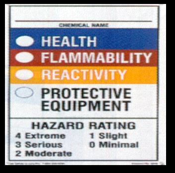 4. Labeling of in-house chemical containers (not the manufacturer s container) may still utilize the Hazardous Materials Identification System (HMIS) of labeling, or similar, which ranks the hazard