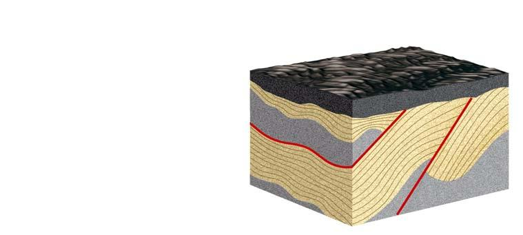 Uplift is followed by erosion, which creates new horizontal surface.