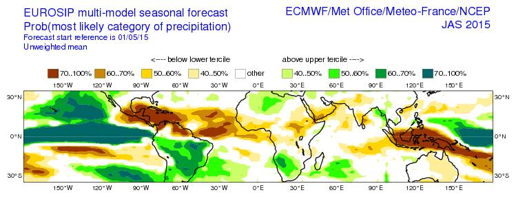 Multi-model Forecast from ECMWF: EUROSIP 2015 JJA & JAS 4 Models: ECMWF UKMO, Meteo-France NCEP CFSV2 Below