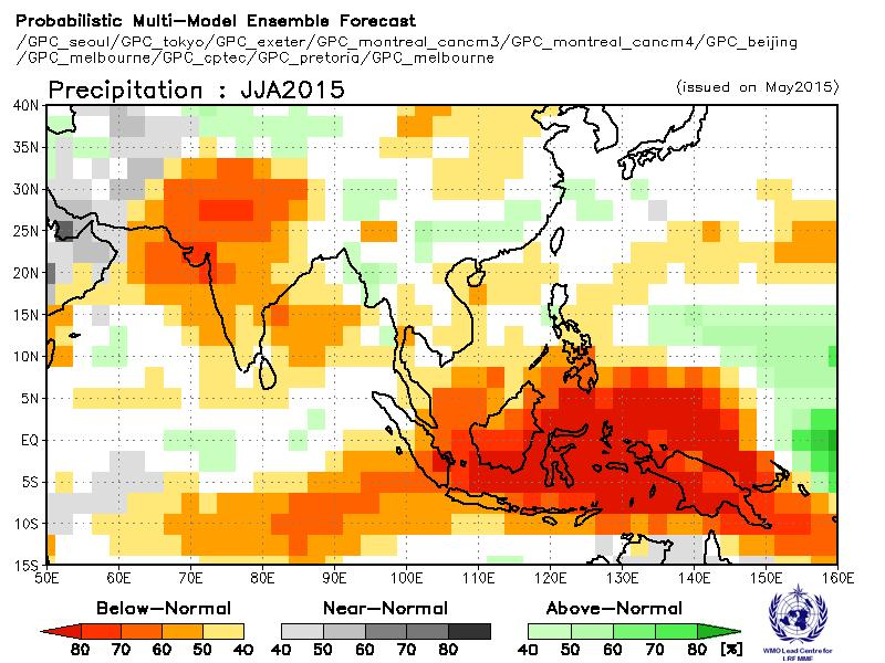 WMO LC_LRF MME Below Normal rainfall is most