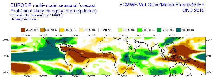 MME Forecast for 2015 NE Monsoon
