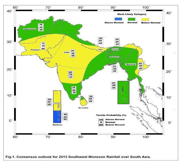 Consensus forecast of SW Monsoon