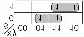 Truth Table Selection InPuts OutPuts S X Y Q 0 0 0 0 0 0 1 1 0 1 0 0 0 1 1 1 1 0 0 0 1 0 1 0 1 1 0