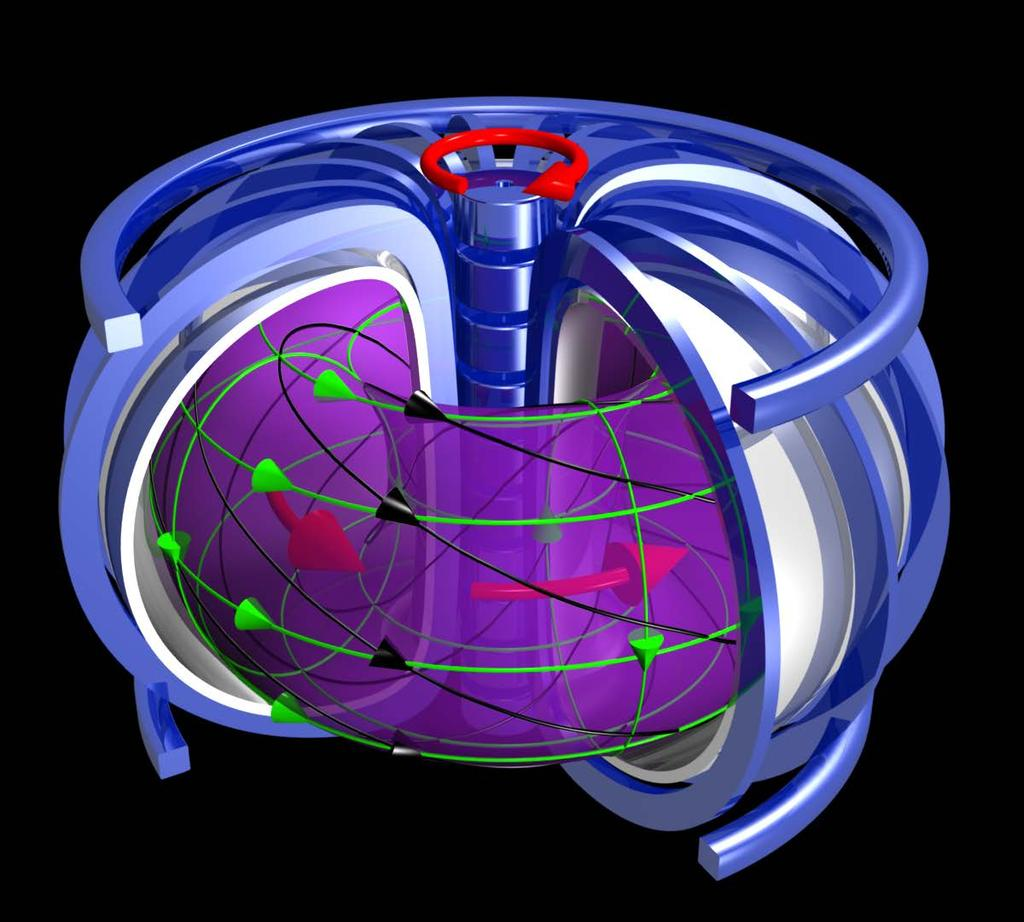Energy 2050 Tokamak: The most advanced system Strong current