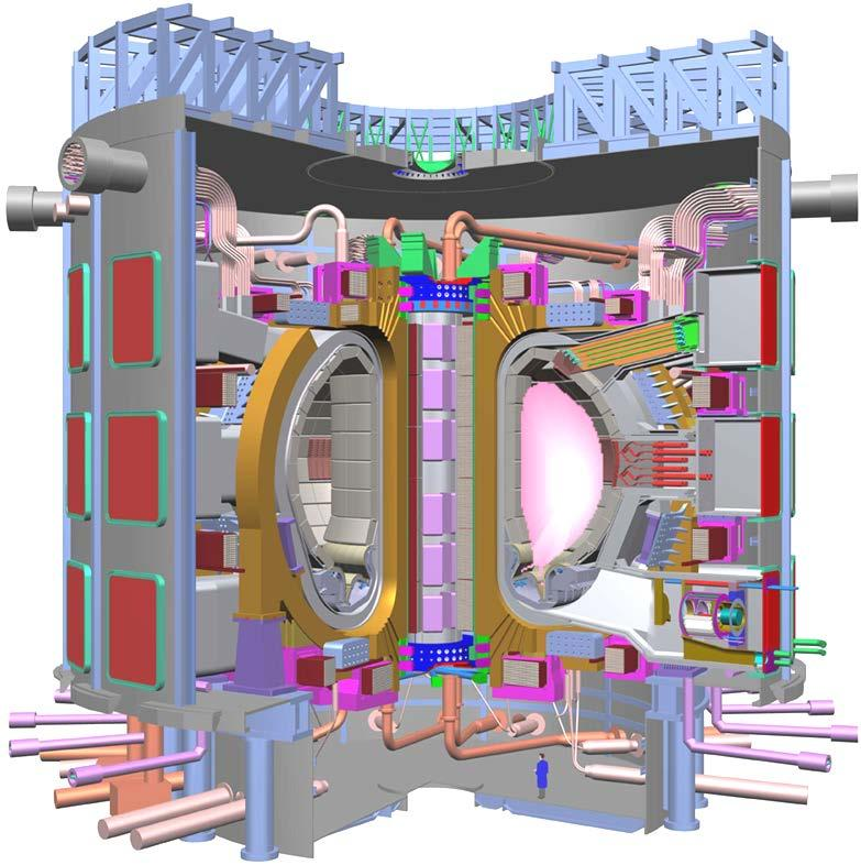 Energy 2050 From the sun to the 1st fusion reactor Sun confinement by gravity