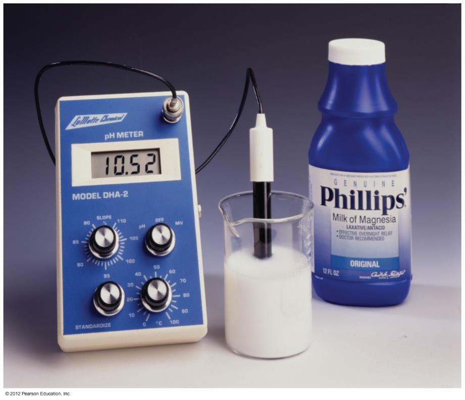 How Do We Measure ph?