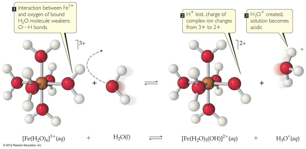 Reactions of Cations with Water Attraction between nonbonding electrons on oxygen the metal causes