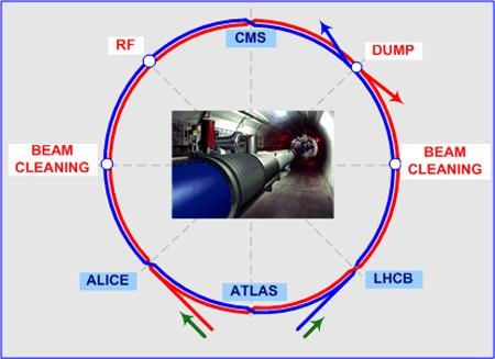 direction of the recoiling ion in the detector. A gaseous detector, we wish to implement, seems well suited to achieve the measurement of the direction of WIMP-induced nuclear recoils. 4.