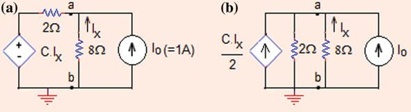 .5 Thévenin Norton Equivalent Circuits and Maximum Power Transfer 8 Fig..40 Assign a current source at the output, and source transform-dependent source But, V a ¼8I x!