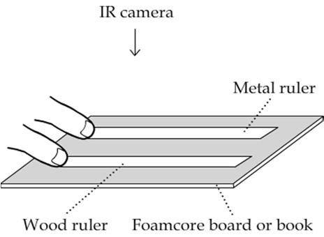 Materials and Tools Make sure that you have the following lab supplies: An IR camera A book A metal ruler (with high emissivity surface coating) A wood ruler Prediction Figure 3 Before you do