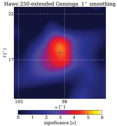 TeV γ-ray emission from Geminga Closest (d~250 pc) known