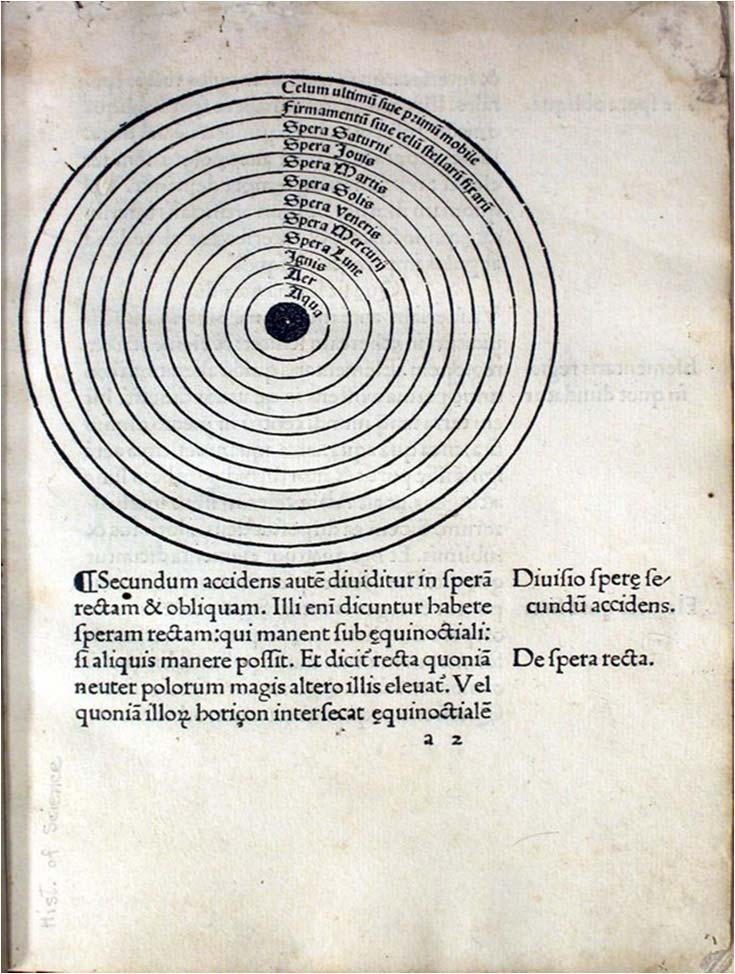 1 5. The Copernican System A. The ptolemaic system failed to make accurate predictions of planetary positions. B. Nicholaus Copernicus (1473 1543) developed anew theory of the universe: 1.