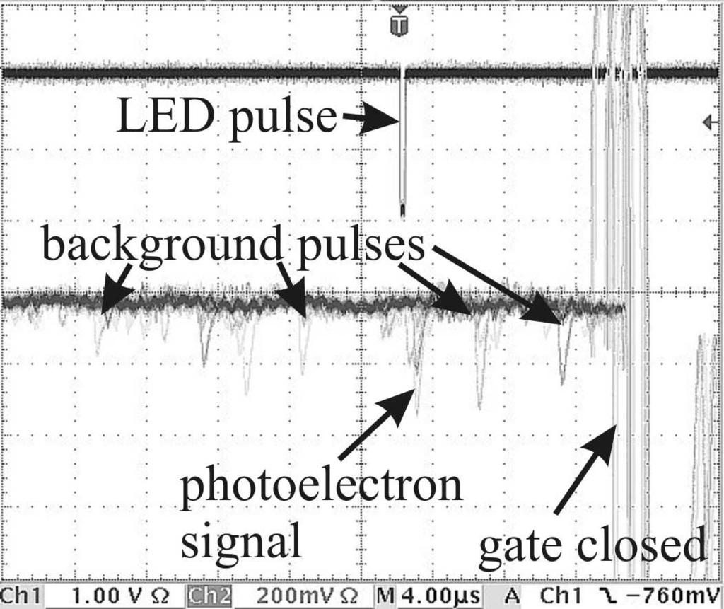 118 8. Gated operation of visible-sensitive GPMs Fig. 8.14: Single-electron background pulses, most likely due to thermionic emission from the photocathode.