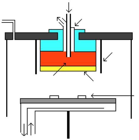 Chapter 4 DEPOSITION OF THIN TiO 2 FILMS BY DC MAGNETRON SPUTTERING METHOD 4.1 INTRODUCTION Sputter deposition process is another old technique being used in modern semiconductor industries.