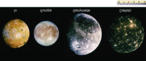The Moons of Jupiter Total Moons at last count : 28, (16 named) Galilean Moons: Moving outward from Jupiter, the four moons named Io, Europa, Ganymede, and Callisto, comparable in size to Earth s