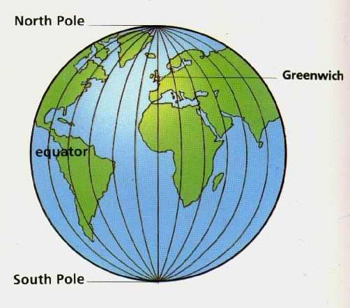 How do we locate a spot on the earth?