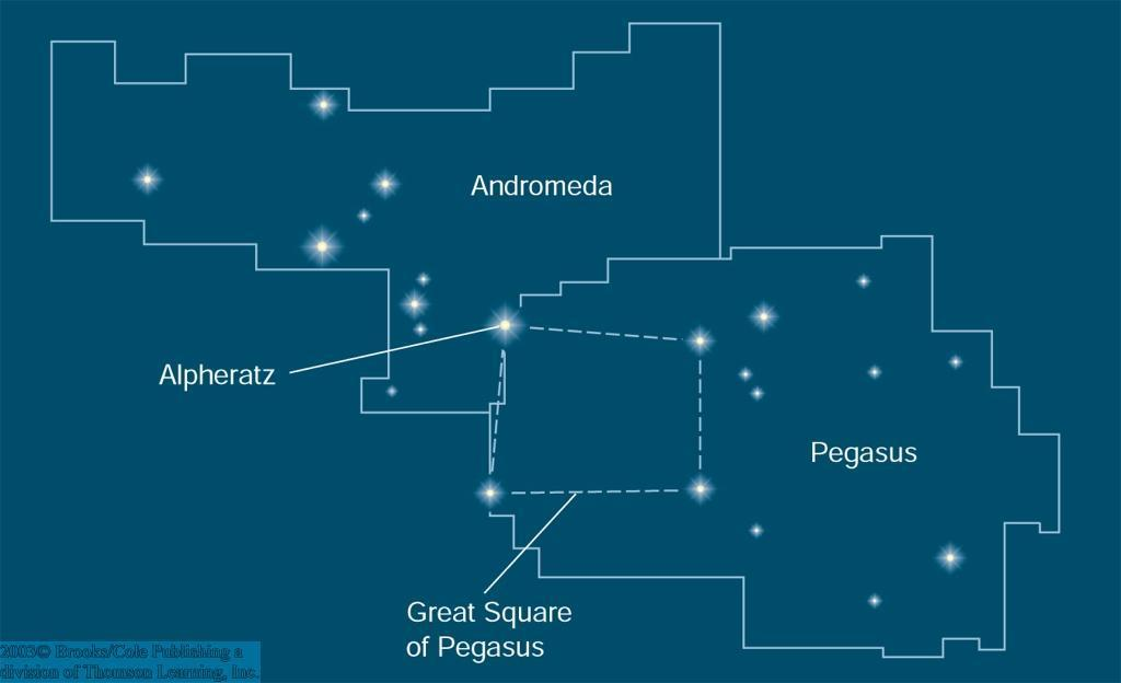 Constellations (2) Today, constellations are well-defined regions on the
