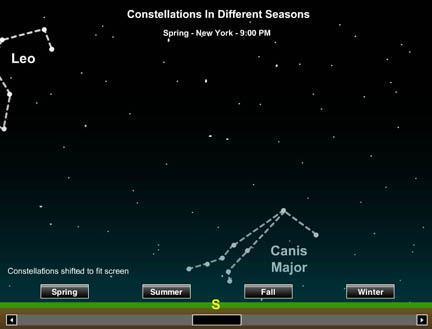 Constellations in Different