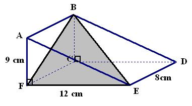 For SULIT 3. Diagram shows a right prism with a horizontal rectangular base CDEF. The triangle AFE is the uniform cross section of the prism.