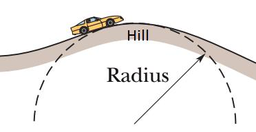 Coordinator: Dr. Kunwar S. Wednesday, May 24, 207 Page: 3 Q5. In Figure 3, a person drives a car over the top of a hill with a circular arc of radius 250 m.