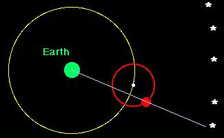 Ptolemy: how epicycles