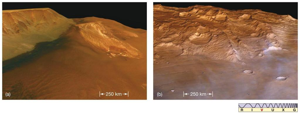 10.4 The Martian Surface Northern hemisphere (left) is rolling volcanic terrain Southern hemisphere (right) is heavily cratered highlands; average altitude 5 km