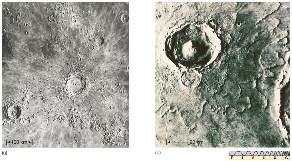 10.5 Water on Mars Impact craters less than 5 km across have mostly been eroded away Analysis