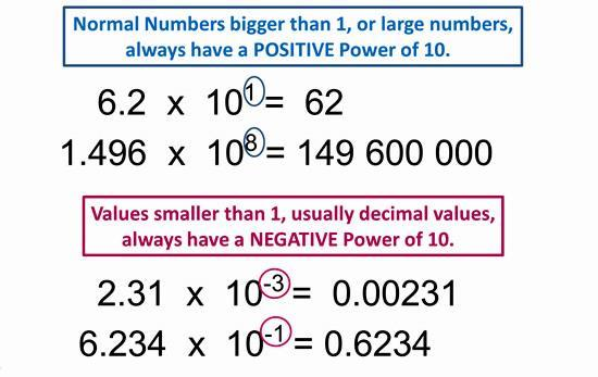 Unit 4 Scientific Notation Pdf