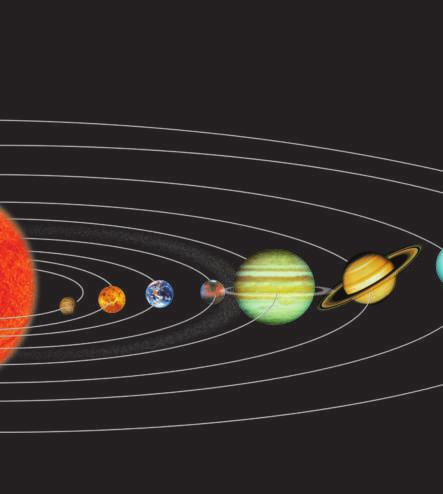 What are the parts of the solar system?